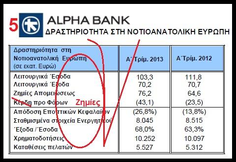 ALPHA BANK - Α ΤΡΙΜΗΝΟ 2013 -5