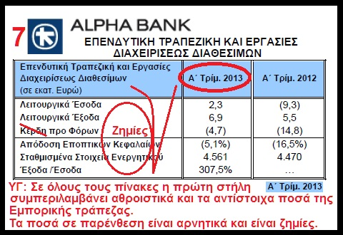 ALPHA BANK - Α ΤΡΙΜΗΝΟ 2013 -7