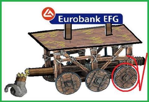 EUROBANK 02