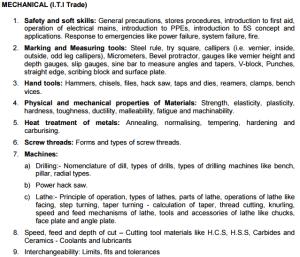 tspsc hmwssb ITI techinician grade 2 - mechanical exam syllabus