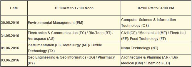 TSPGECET 2016 Timetable