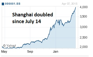 Shanghai Index up 100%
