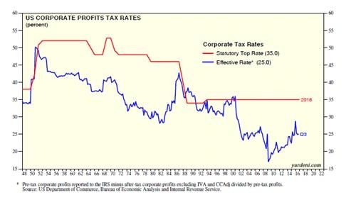 2-feb-tax-rates