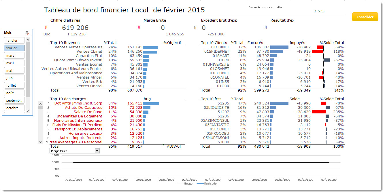 tdb_financier_001