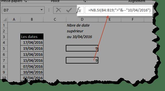 Deux manières de compter le nombre de fois qu'une date est supérieur à une date donnée!