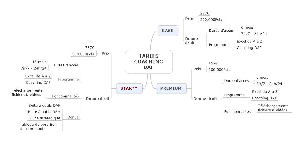tarifs-coaching-daf