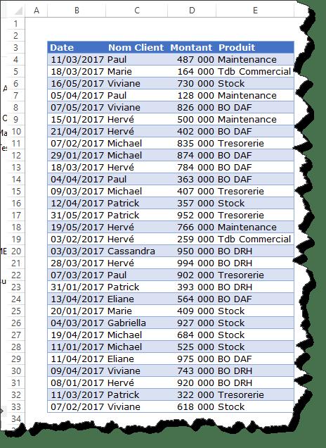 Comment utiliser les filtres avancés pour extraire d'une base de données les enregistrements compris dans un intervalle?