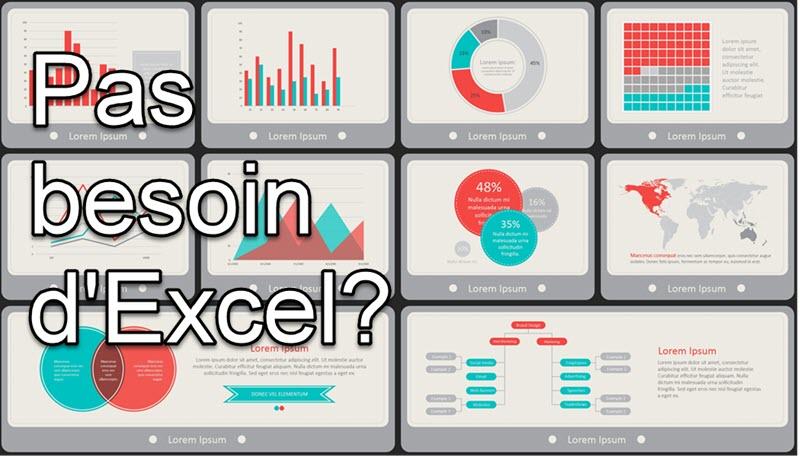 Et si réussir son graphique n'avait en fait rien à voir avec la maîtrise d'Excel?