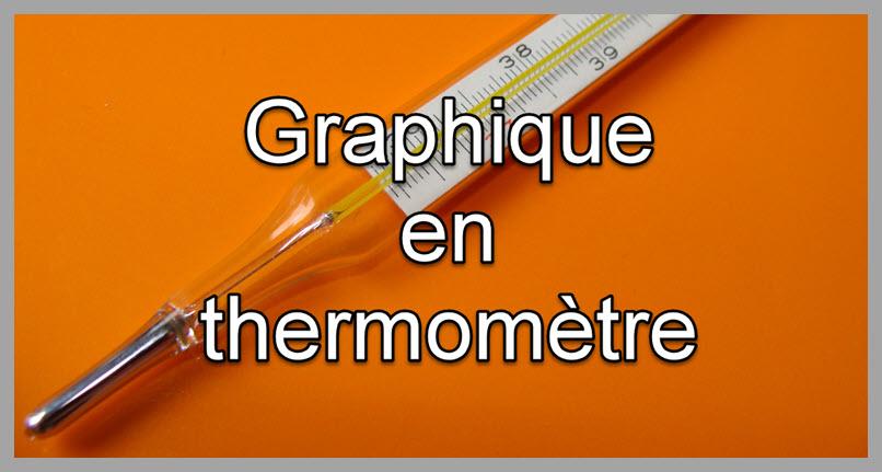 Comment réussir son graphique en thermomètre pour comparer les réalisations aux objectifs