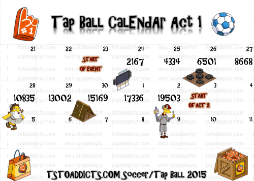 Tap Ball 2015 Act One Calendar Day 2