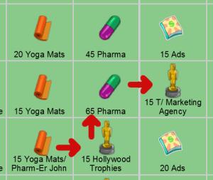 Marketing Agency Map