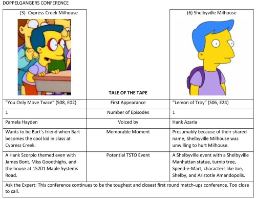 TSTO Bracket Week03 5Dopple