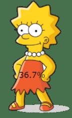 Lisa_Simpson