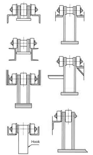 Roller Guide Methods for Large Size Conveyor Chain