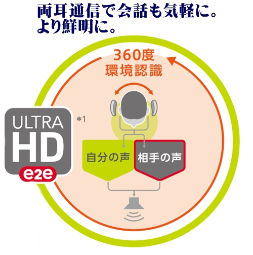 補聴器 最新 ウルトラHD