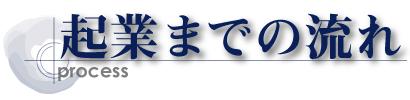 logo-prosess