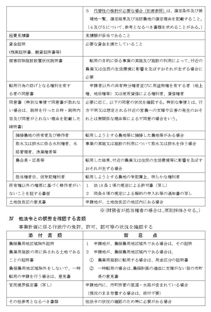 兵庫県添付書類2