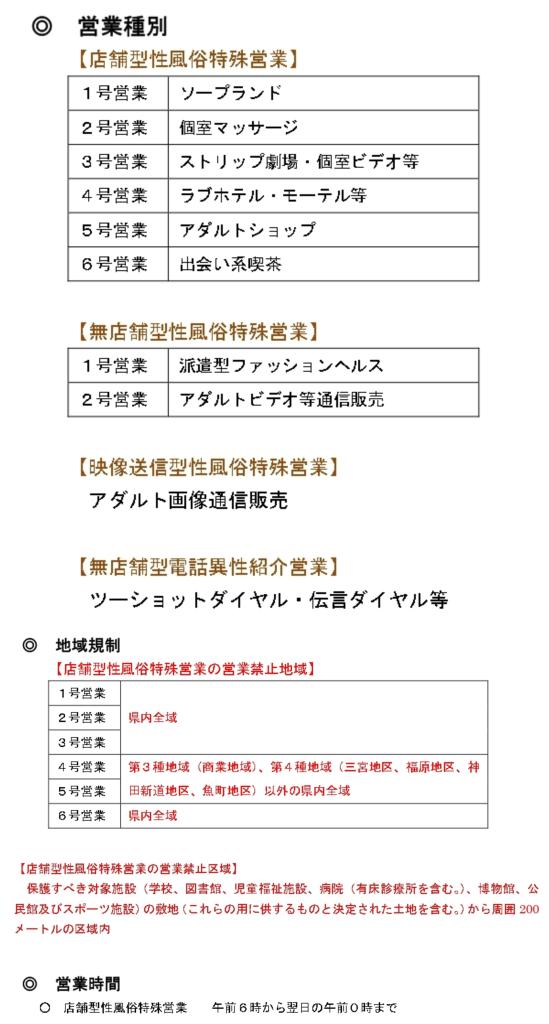 兵庫県における無店舗型性風俗特殊営業