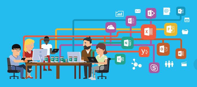 Starting SharePoint development