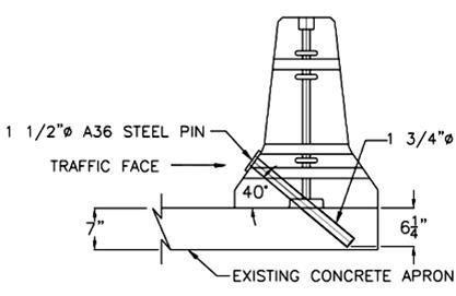 Anchored Portable Concrete Barrier — Center for