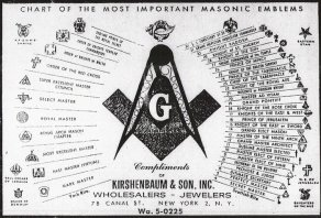 chart-of-the-most-important-masonic-emblems