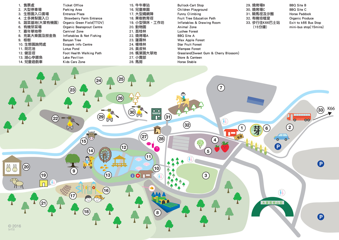 TTOV Map