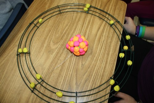 small resolution of atom model project info 6th grade math science with