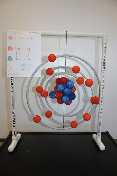 Atom Model Project Info  6th Grade Math  Science with Mrs Hall