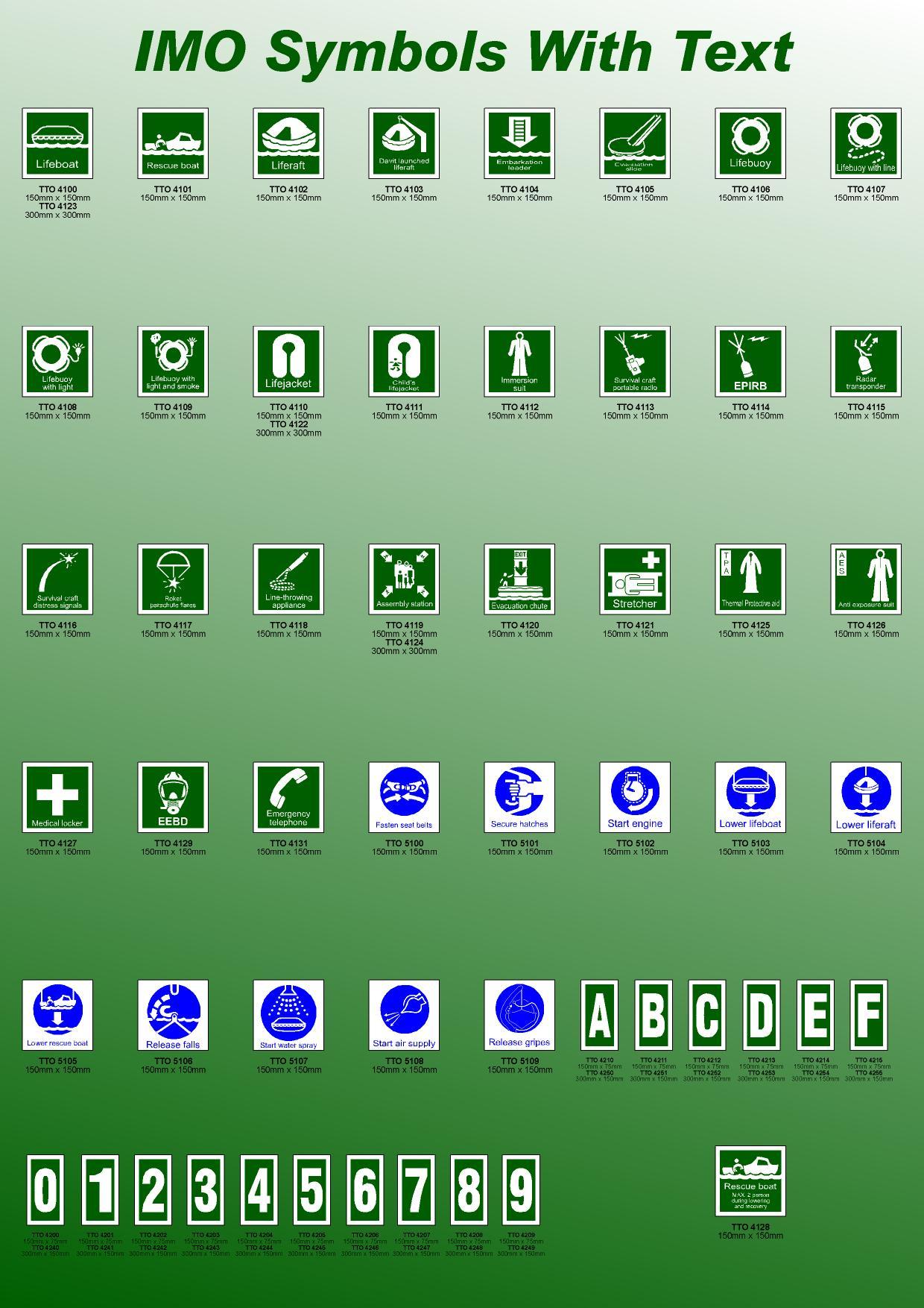 Quinn Kepler Guide Safety Symbols