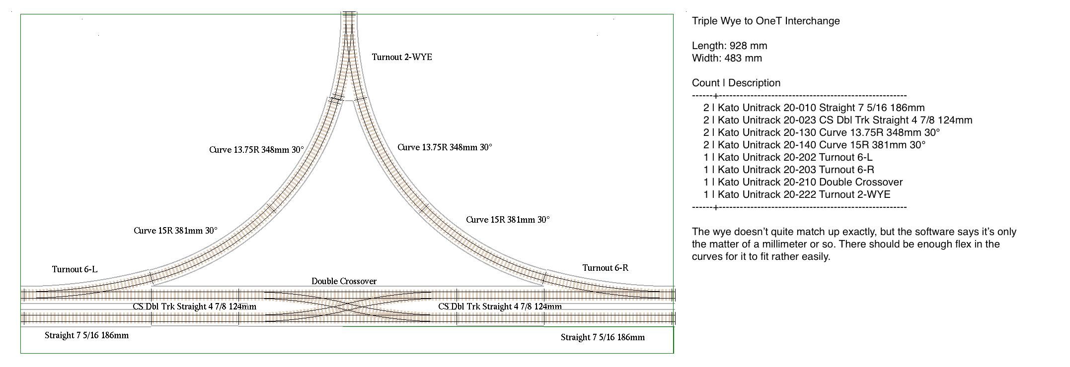 Double and Triple Length Interchange Modules  TTRAK Wiki