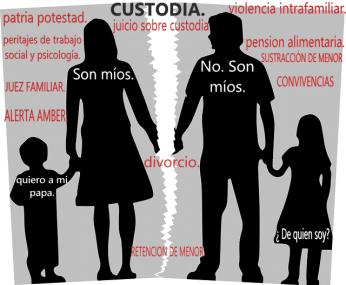 custodia de hijos