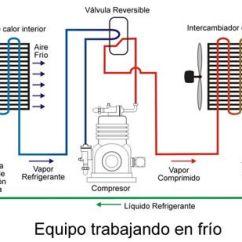 Fan Coil Unit Wiring Diagram Attwood Sahara Bilge Pump Cómo Funciona Un Aire Acondicionado ® ¿quieres Aprender?