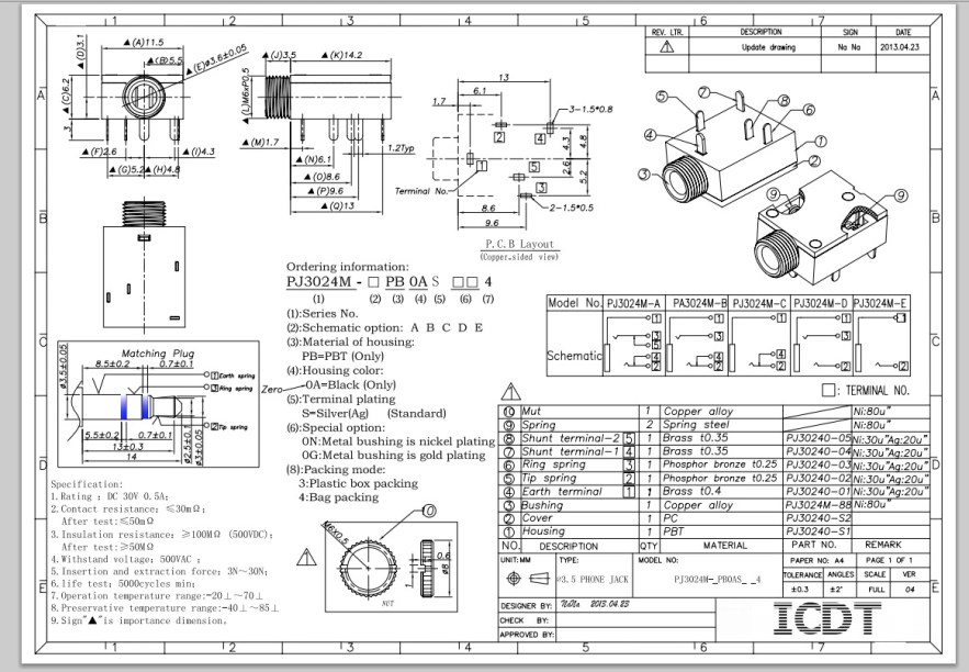 Part Specifications