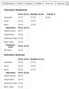 Television Pricing