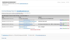 Email Notification Phishing