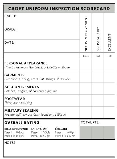 Uniform inspection form