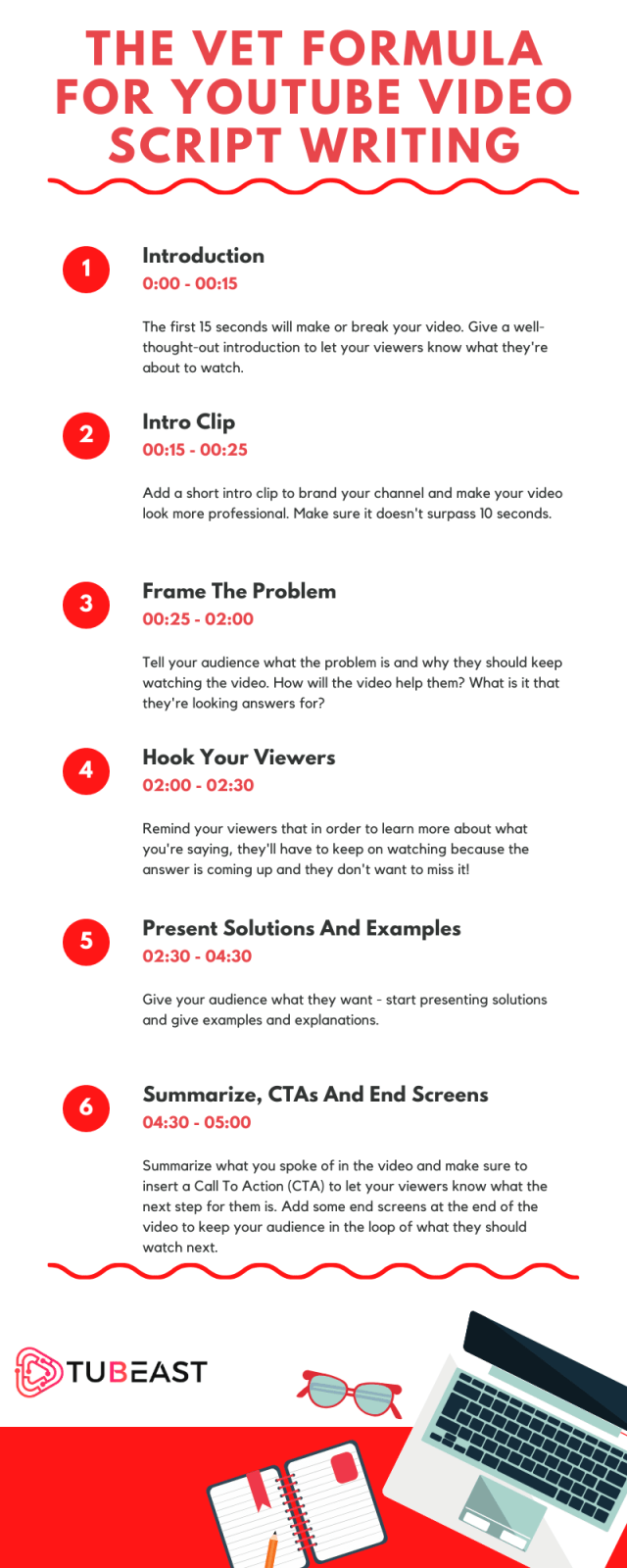 How To Write A Great YouTube Video Script
