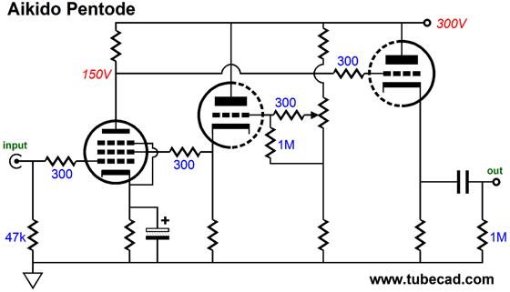 RMAF & High Gain Tube Circuits