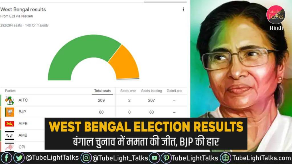 West Bengal Election Results hindi news