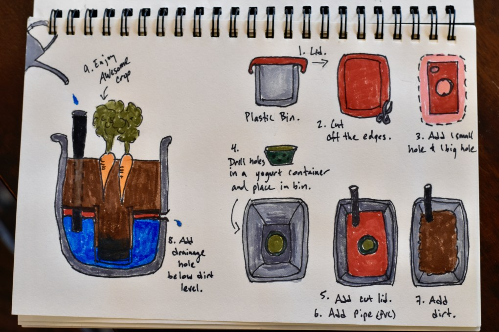 This is a drawing in color, of how to make a self-watering planter including a cross section of what the planter looks like in action.