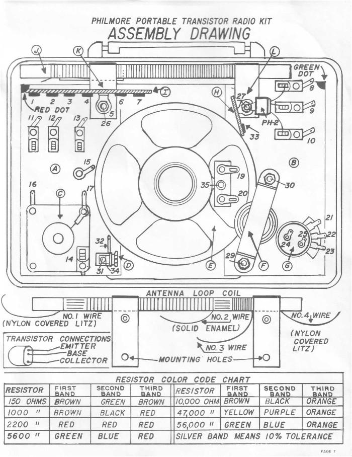 The Philmore TR22 Kit