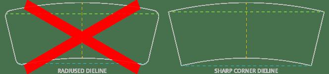 Radiused Versus Sharp Target Dieline