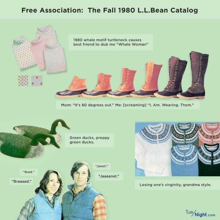 Free Association: The Fall 1980 L.L. Bean Catalog