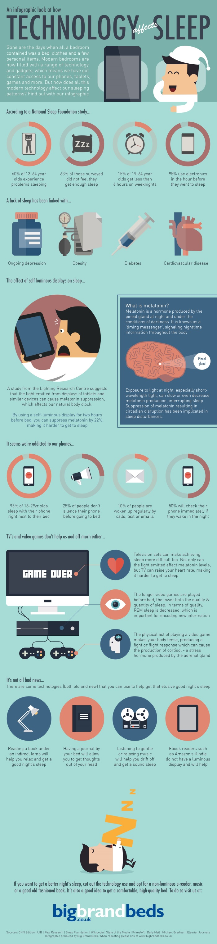 TN000338 - Sleep infographic