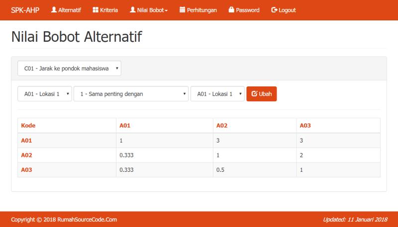 SPK Metode AHP PHP Nilai Bobot Alternatif