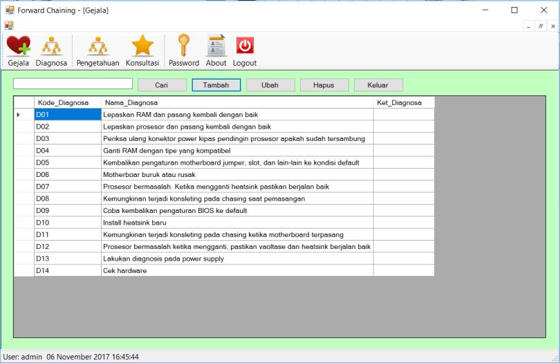 Sistem Pakar Forward Chaining VB.Net Data Diagnosa