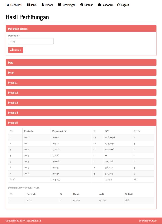 Forecasting PHP Perhitungan