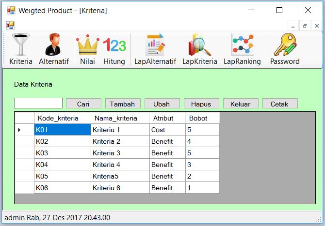 SPK Weighted Product C Sharp Kriteria