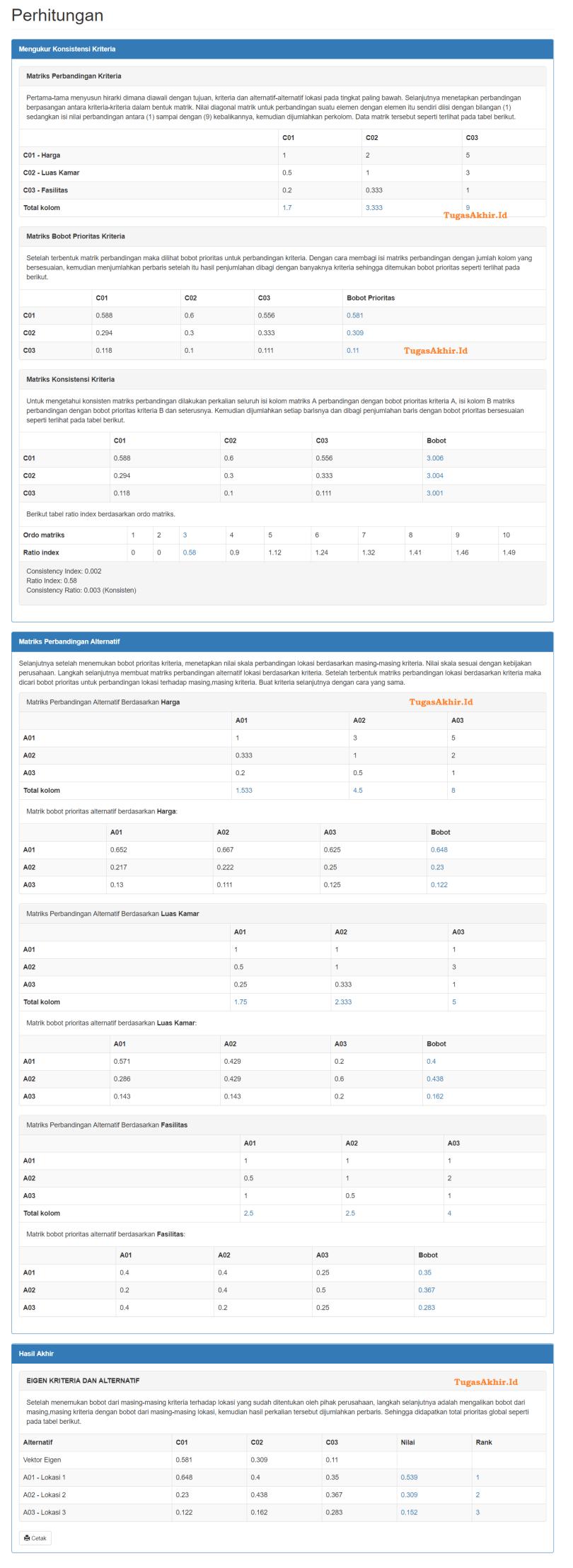 Perhitungan AHP CodeIgniter