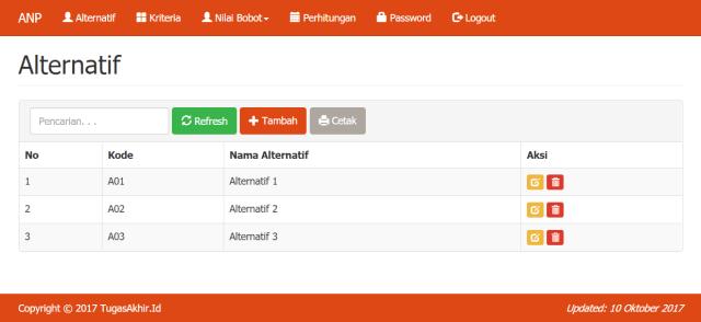 ANP dengan PHP Alternatif